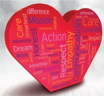 Fabric Heart Custom Formulate